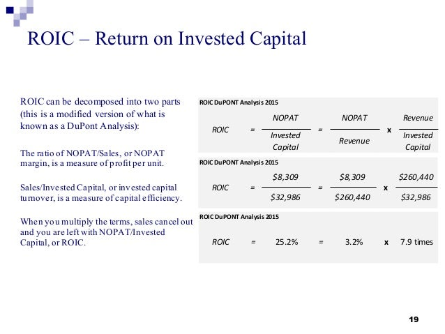 return on invested capital notes Foolish fundamentals: return on invested capital it is defined as the cash rate of return on capital that a company has invested note that to calculate.