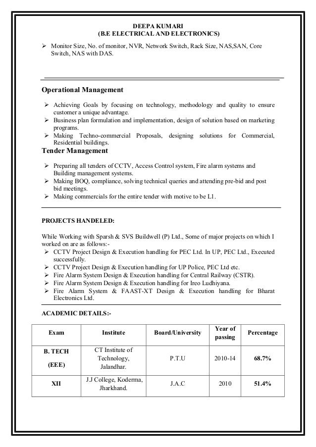 resume of deepa