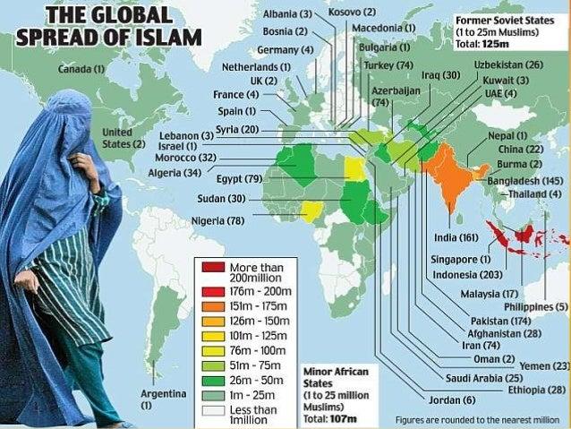 Intro to Islam & 5 pillars of faith