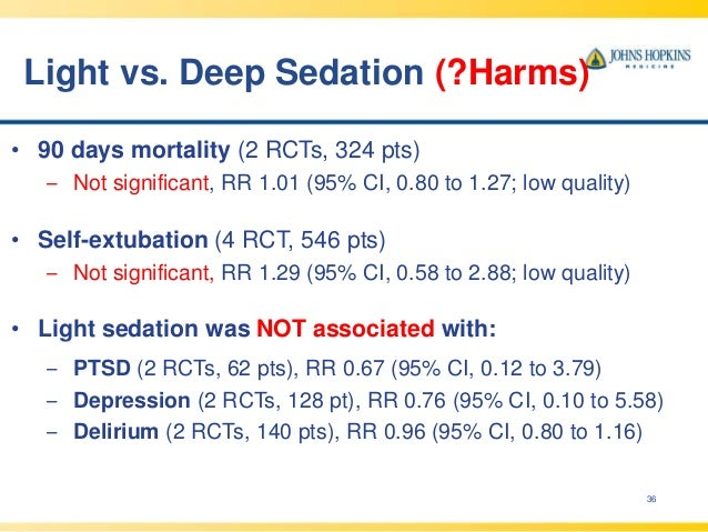 Light vs. Deep Sedation (?Harms) 36 • 90 days mortality (2 RCTs, 324 pts) – Not significant, RR 1.01 (95% CI, 0.80 to 1.27...