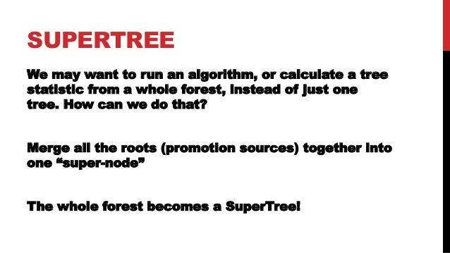 SUPERTREE: EXAMPLE