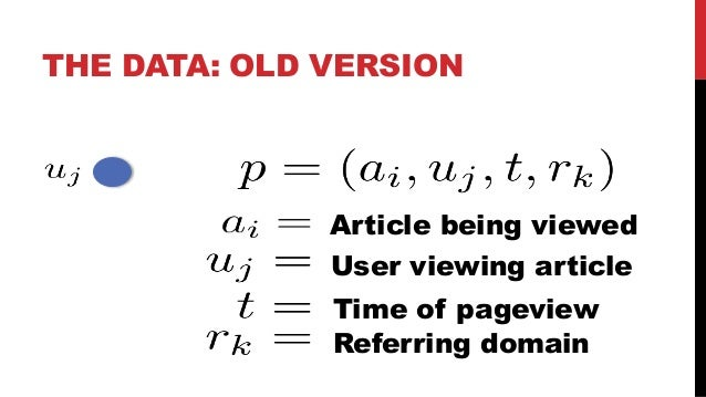 DIFFERENT PERSPECTIVE: Pageviews are a process on a graph!