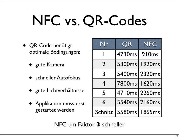 NFC vs. QR-Codes•   QR-Code benötigt              Nr     QR     NFC    optimale Bedingungen:                              ...