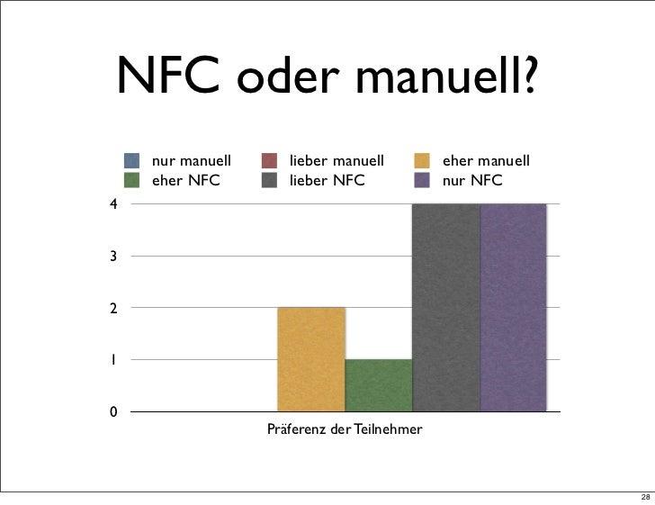 NFC oder manuell?    nur manuell      lieber manuell          eher manuell    eher NFC         lieber NFC              nur...