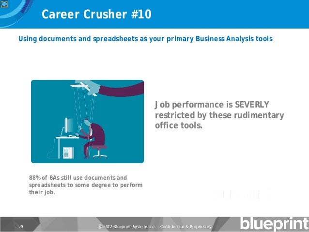 10 career crushers that threaten every business analyst proprietary 25 malvernweather Image collections