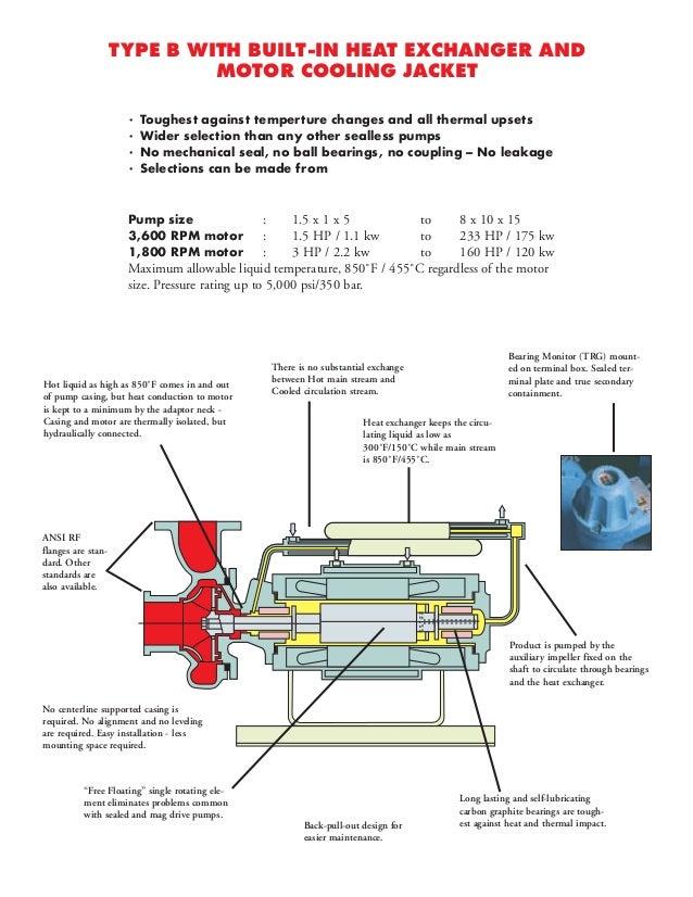 teikoku general brochure 9 638?cb=1441461058 teikoku trg converter wiring diagram sincgars radio teikoku pump wiring diagram at edmiracle.co