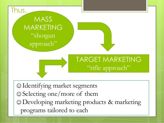 design a customer driven marketing strategy marketing essay Winning marketing strategy essay the marketing manager must answer to design a winning marketing strategy to design a customer-driven marketing strategy.