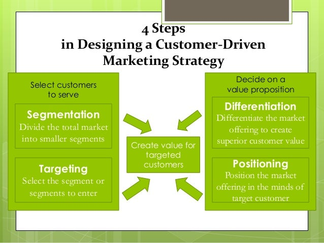 Customer Driven Marketing StrategyCreating Value For Target Customers
