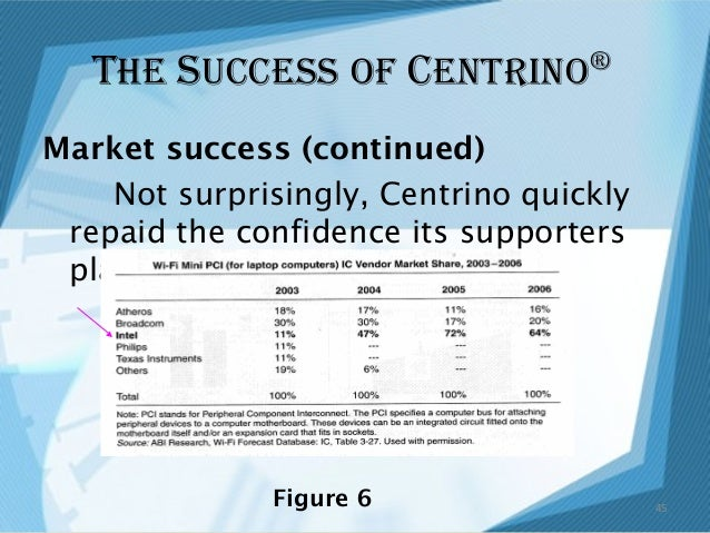intel centrino in 2007 a new platform strategy for growth Otellini will unveil the new strategy and new products on jan 5, at the consumer electronics show in las vegas  predict it will gain more until intel fields competitive chips in late 2007.
