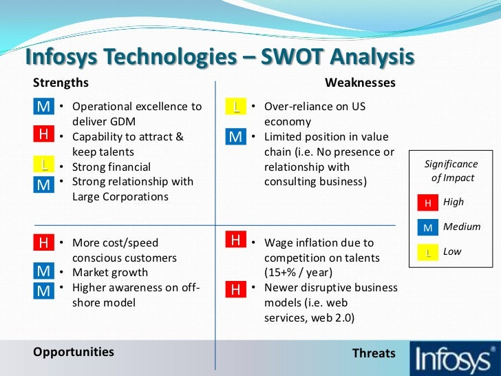 infosys consulting Infosys consulting is on an ambitious growth path we are hiring partners and consultants at all levels, including university graduates who are keen on pursuing .