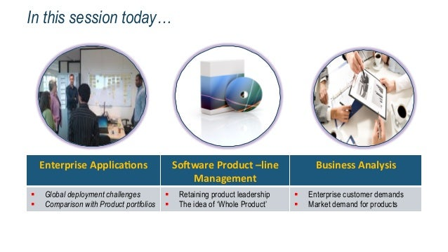 Business Analysis in the context of 'Holistic Products' - R N Prasad Slide 2