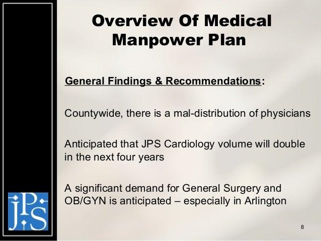 Maldistribution of the physician supply