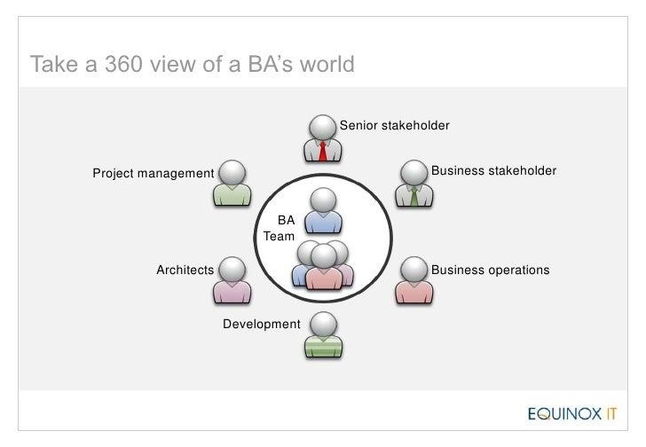 BA Audit Overview