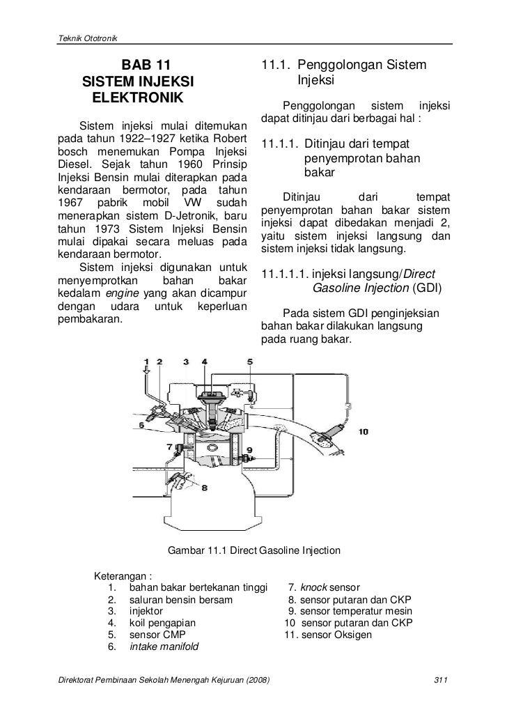 Teknik Ototronik           BAB 11                                 11.1. Penggolongan Sistem      SISTEM INJEKSI           ...