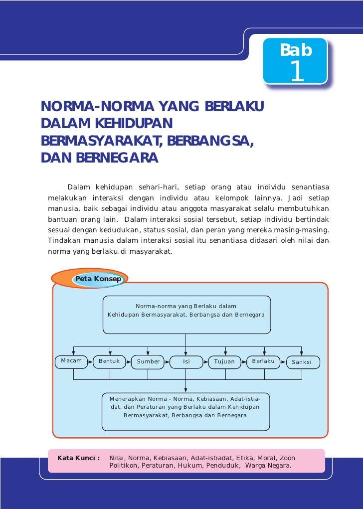 Bab - 1 Norma-norma yang Berlaku dalam Kehidupan                                                    Bermasyarakat, Berbang...