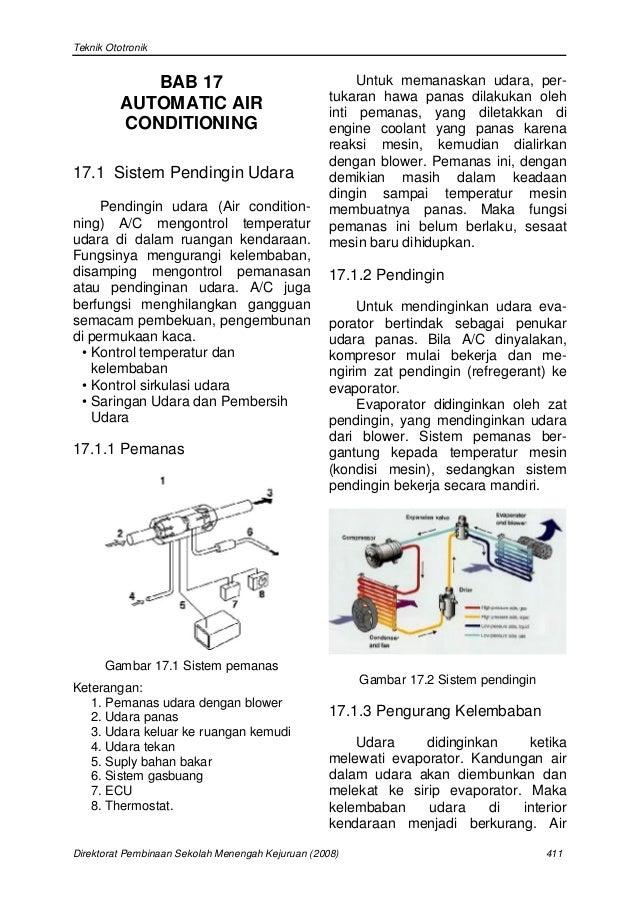 Teknik Ototronik             BAB 17                                    Untuk memanaskan udara, per-                       ...