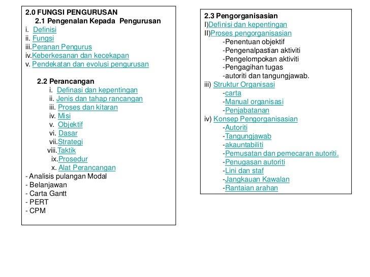 2.0 FUNGSI PENGURUSAN                    2.3 Pengorganisasian     2.1 Pengenalan Kepada Pengurusan    I)Definisi dan kepen...