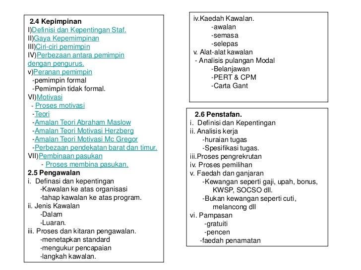 Bab 2-Fungsi Pengurusan Slide 2