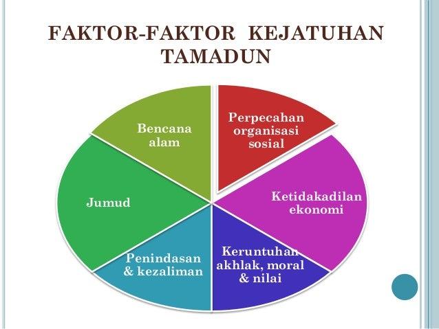 keruntuhan tamadun Tamadun islam dan tamadun asia (uta 1012) tajuk : faktor-faktor kemerosotan tamadun islamnama.