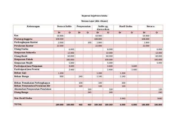 Bab 4 Akuntansi Koperasi Simpan Pinjam