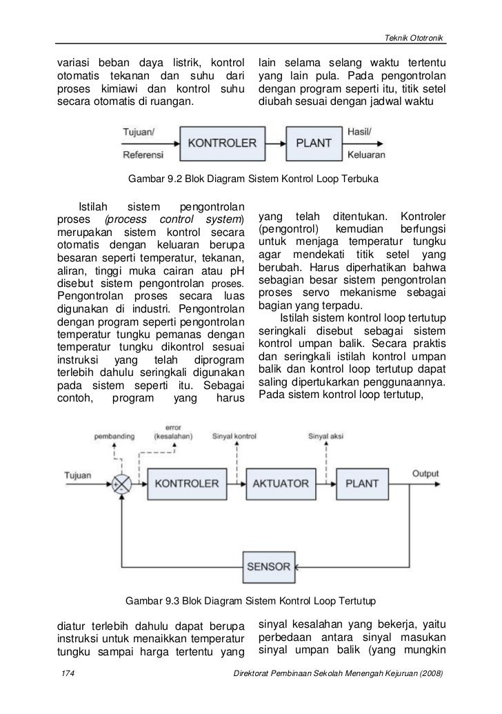 Magnificent blok diagram pictures inspiration everything you bab 9 dasar sistem kontrol rev telah cetak rev ccuart Choice Image