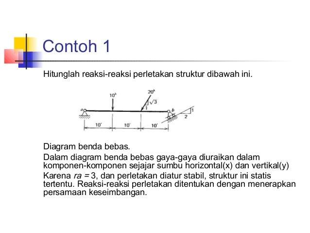 Bab ii sistem perletakan dan gaya reaksi 19 ccuart Image collections