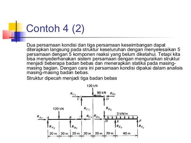 Bab ii sistem perletakan dan gaya reaksi 28 ccuart Image collections
