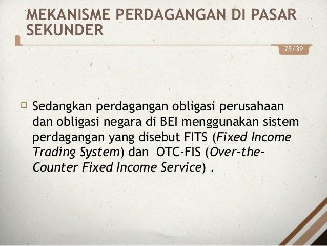 Sistem perdagangan pasar saham bebas