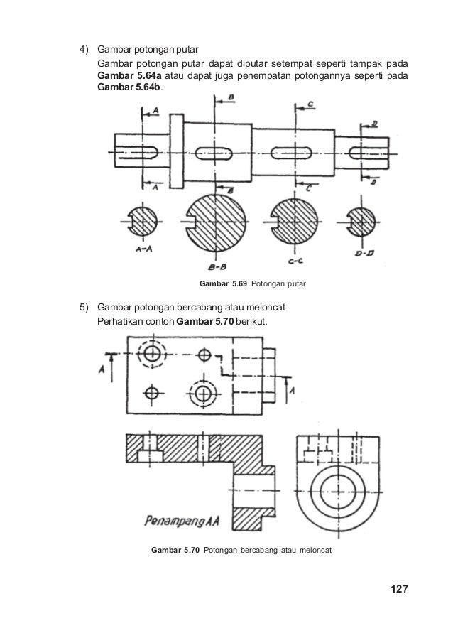 76+ Gambar 2 Dimensi Teknik Mesin Paling Keren
