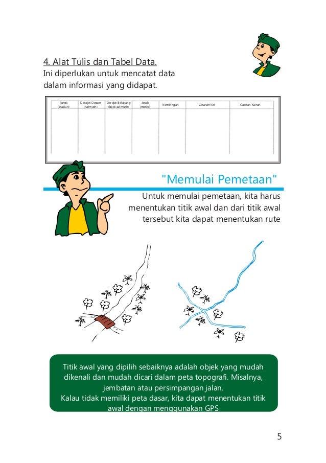 Catatan Kiri Catatan Kanan Patok (stasiun) Derajat Depan (Azimuth) Derajat Belakang (back azimuth) Jarak (meter) Kemiringa...