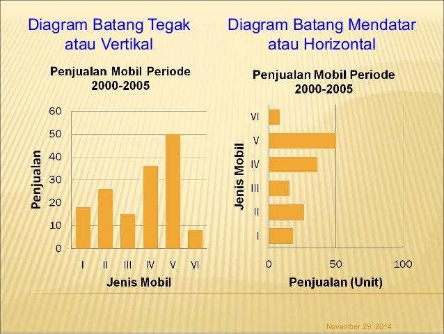 Bab 1 diagram batang ccuart Gallery