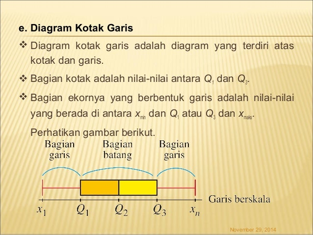 Bab 1 35 e diagram kotak garis ccuart Images