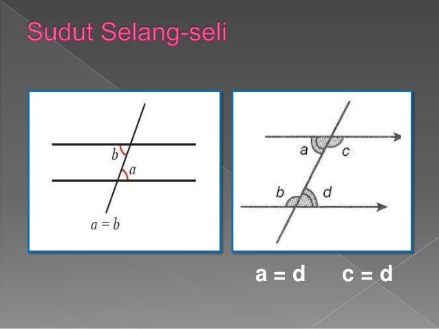 Bab 1 Matematik Tingkatan 3