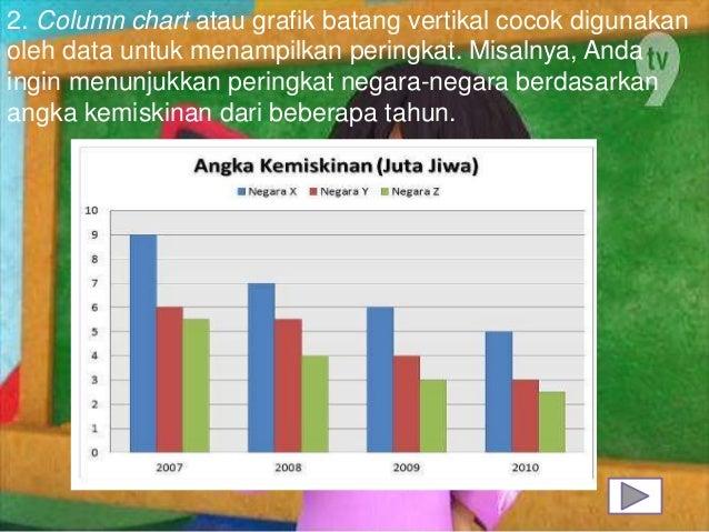 Bab1 bab6 39 2 column chart atau grafik batang ccuart Choice Image