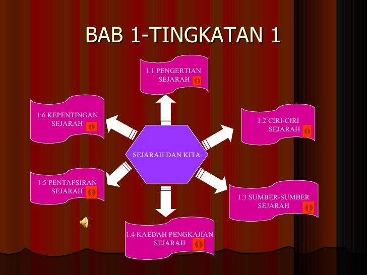 BAB 1-TINGKATAN 1                      1.1 PENGERTIAN                           SEJARAH1.6 KEPENTINGAN     SEJARAH        ...