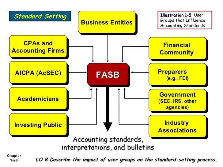 accounting standard 26 Accounting standard 26 intangible assets javeed budhwani.