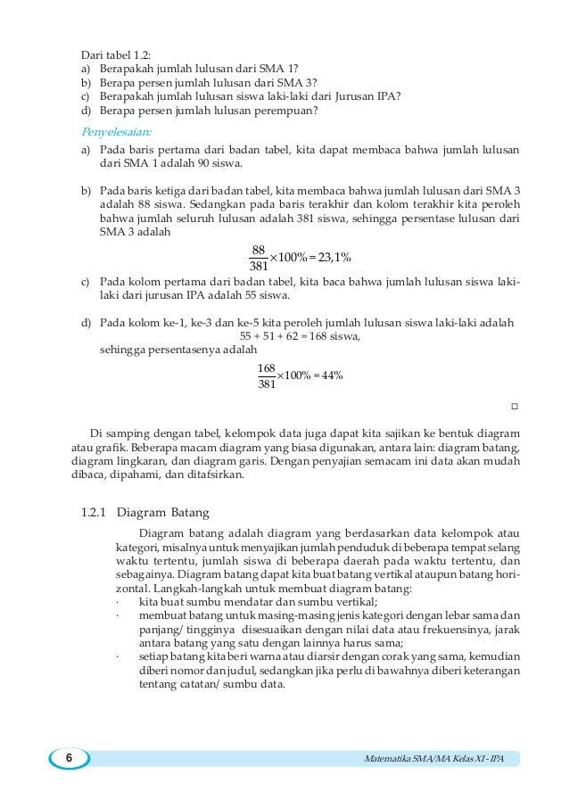 Bab1 statistik 6 ccuart Image collections