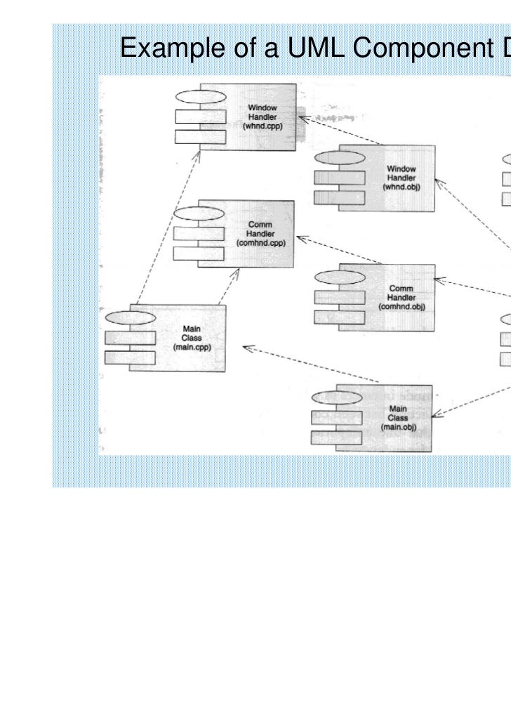 Bab 11 component diagram 2010 example of a uml component diagram ccuart Image collections