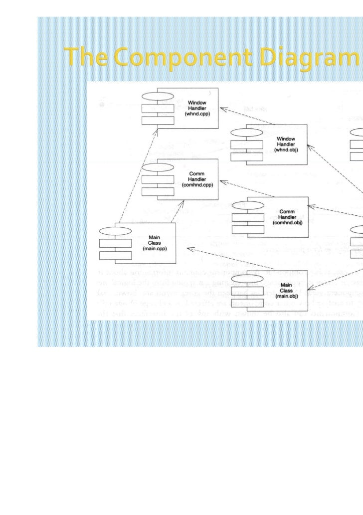 Bab 11 component diagram 2010 component diagram ccuart Image collections