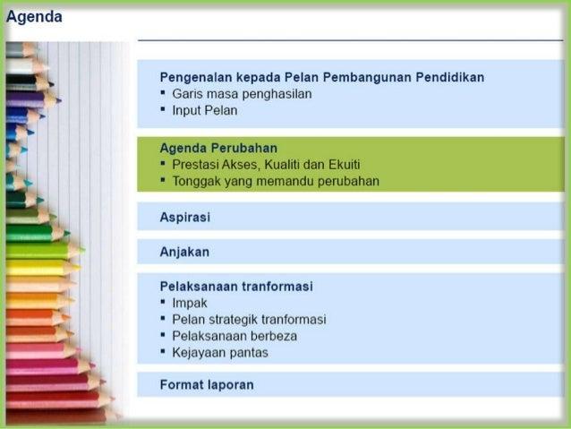 PPPM Bab 123