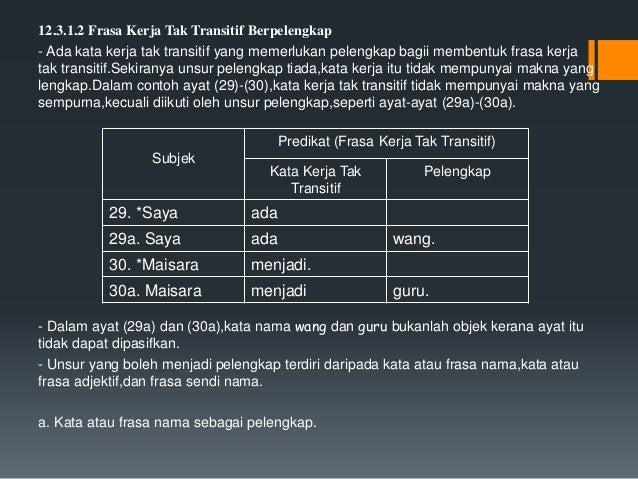 Bab 12 Bahasa Melayu Penggal 2 Tingkatan 6 Thanushah