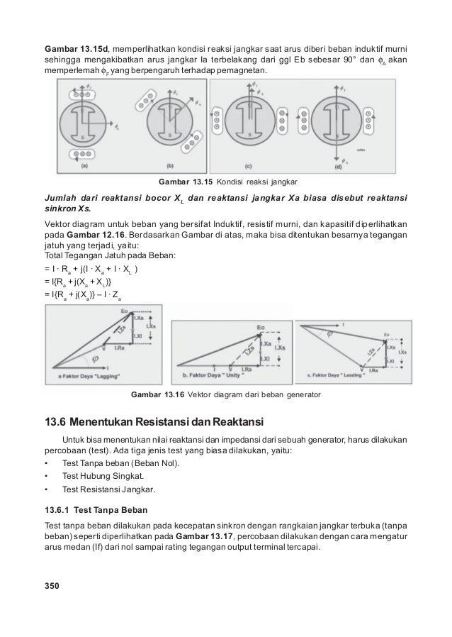 Bab 13 generator sinkron 10 ccuart Image collections
