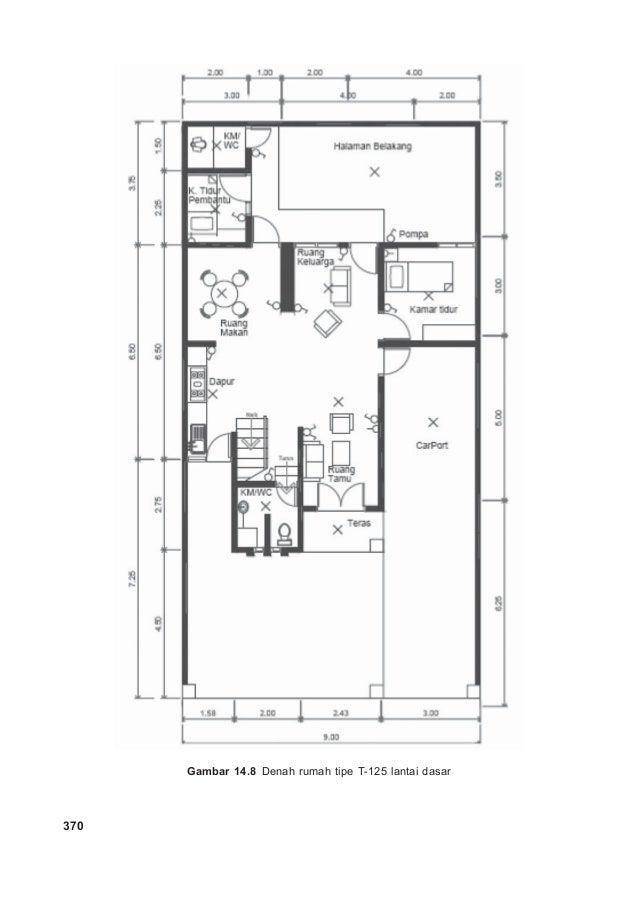 Bab 14 sistem distribusi tenaga listrik 370gambar 148 denah rumah tipe t 125 lantai dasar ccuart Images