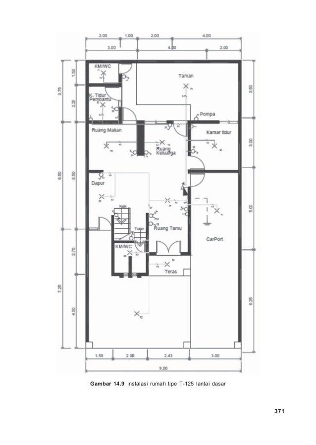 Contoh wiring diagram panel listrik jzgreentown 100 wiring diagram instalasi listrik rumah 123wiringdiagramine swarovskicordoba Choice Image
