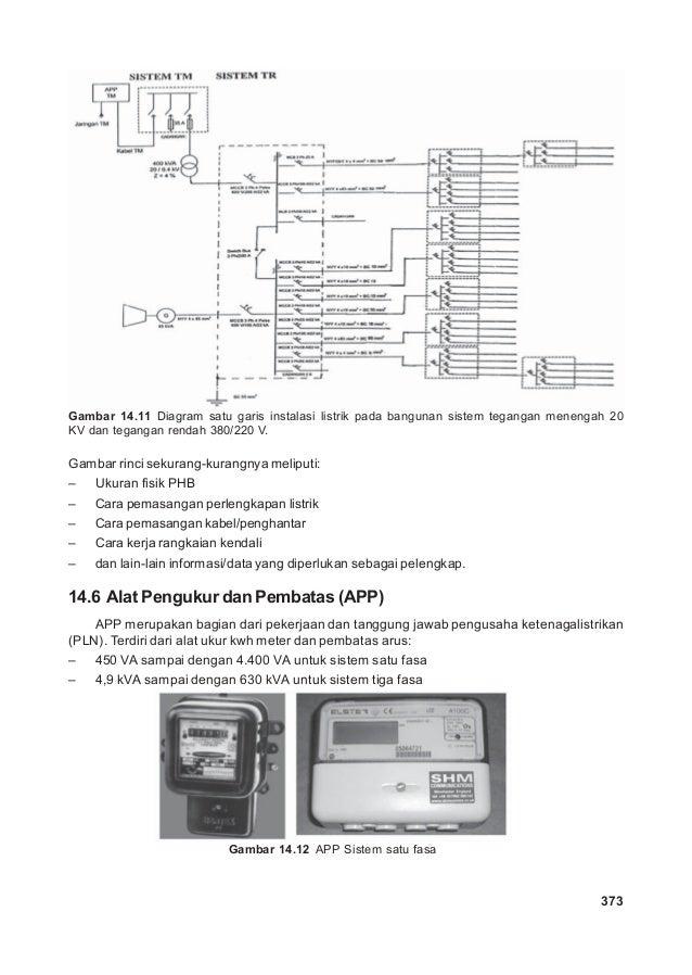Bab 14 sistem distribusi tenaga listrik gambar 1410 diagram satu garis instalasi listrik pada bangunan tegangan rendah 380220 v 13 ccuart Images