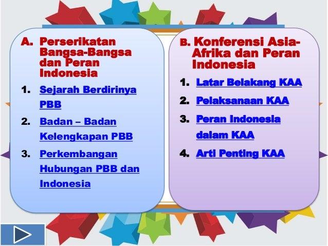 Lembaga - lembaga Internasional dan Peran Indonesia di ...