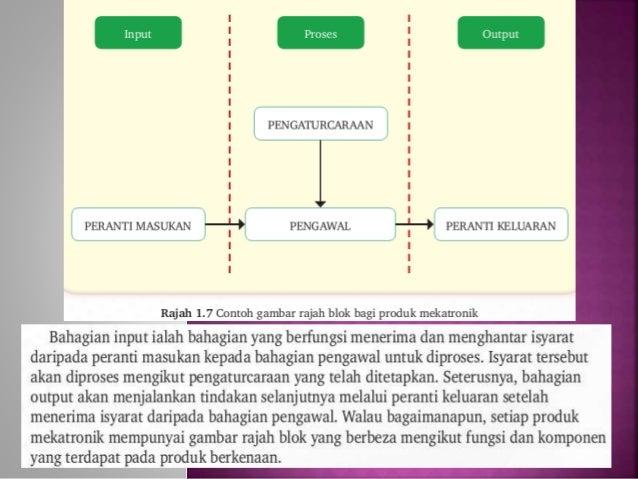 Bab 1 aplikasi teknologi bhg 2 (mekatronik)