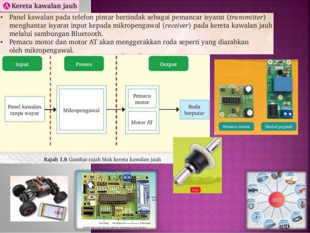 Bab 1 aplikasi teknologi bhg 2 (mekatronik) Slide 6