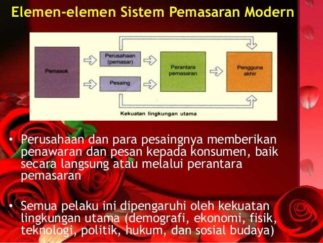 Membangun sistem perdagangan yang menguntungkan