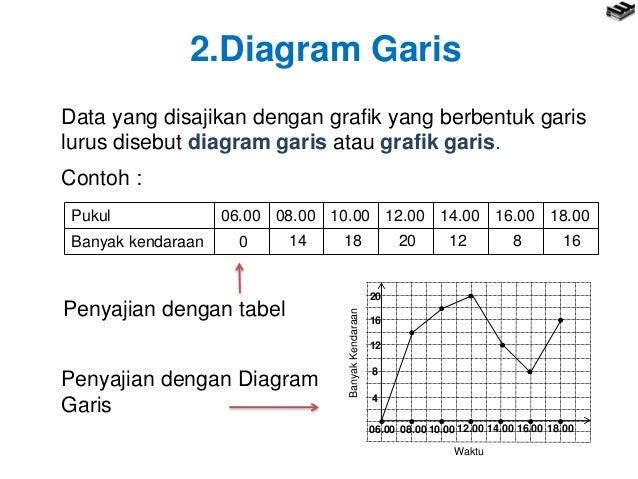 Contoh soal statistika matematika diagram batang auto electrical bab 1 statistika rh slideshare net contoh hasil panen diagram batang gambar contoh akulturasi beserta keterangannya ccuart Images